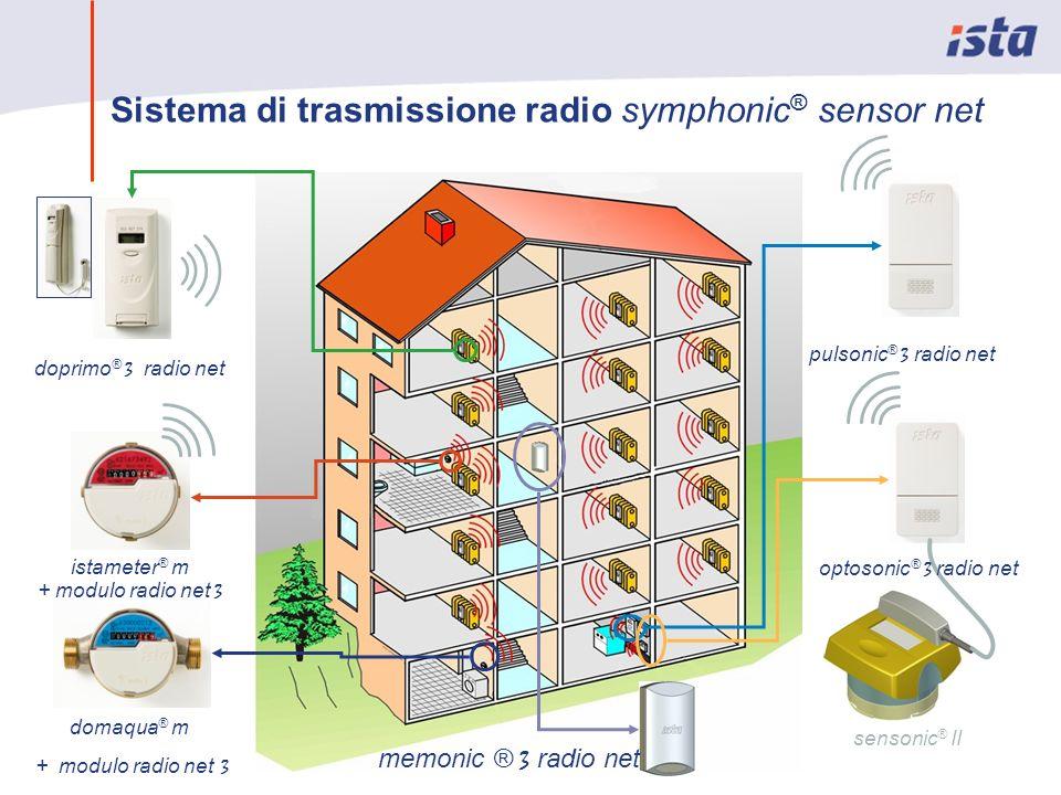 Sistema di trasmissione radio symphonic® sensor net