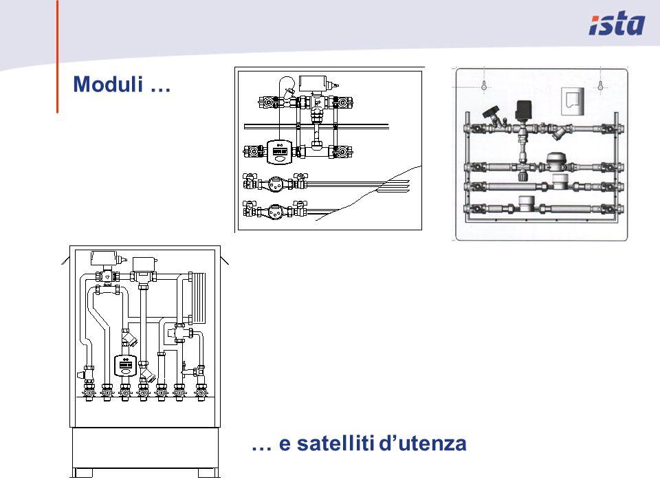 Moduli … … e satelliti d'utenza