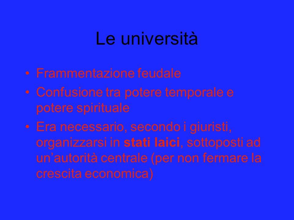 Le università Frammentazione feudale