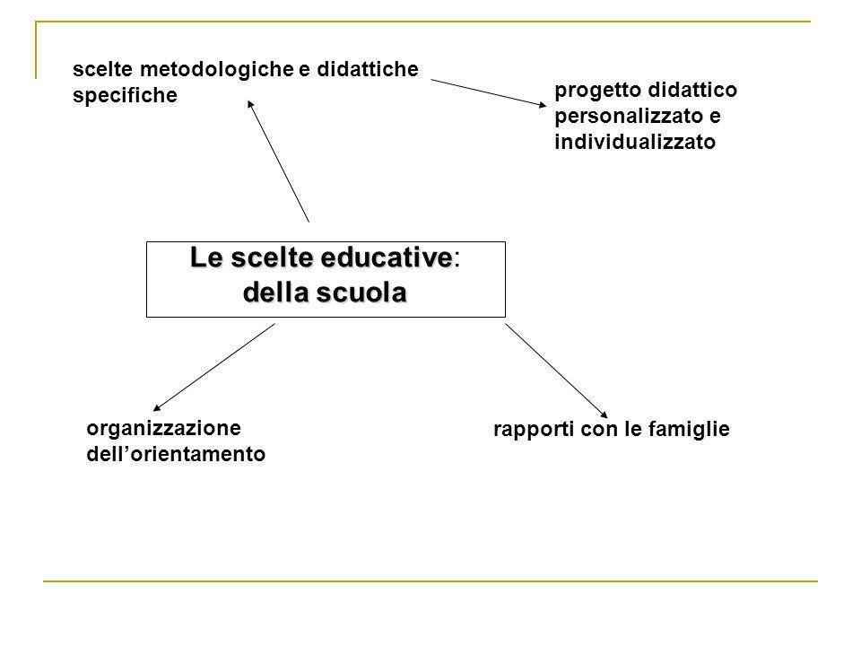 Le scelte educative: della scuola