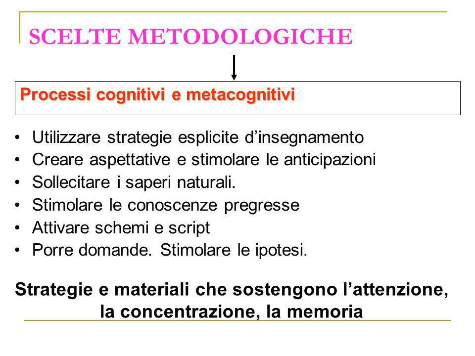 SCELTE METODOLOGICHE Processi cognitivi e metacognitivi. Utilizzare strategie esplicite d'insegnamento.