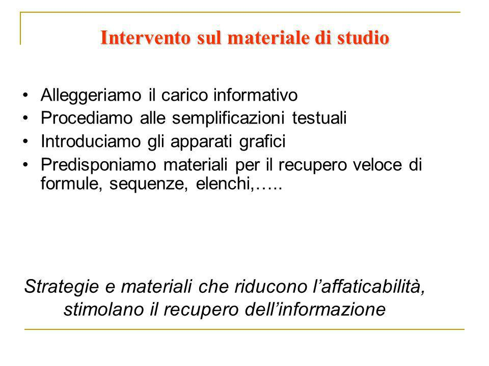 Intervento sul materiale di studio