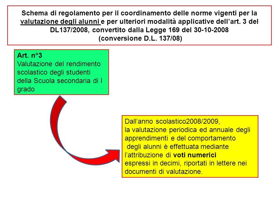 Schema di regolamento per il coordinamento delle norme vigenti per la valutazione degli alunni e per ulteriori modalità applicative dell'art. 3 del DL137/2008, convertito dalla Legge 169 del 30-10-2008 (conversione D.L. 137/08)