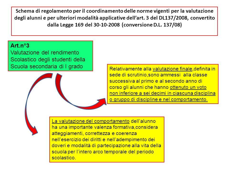 Valutazione del rendimento Scolastico degli studenti della