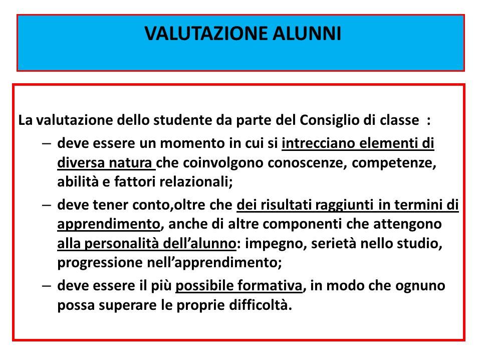 VALUTAZIONE ALUNNI La valutazione dello studente da parte del Consiglio di classe :