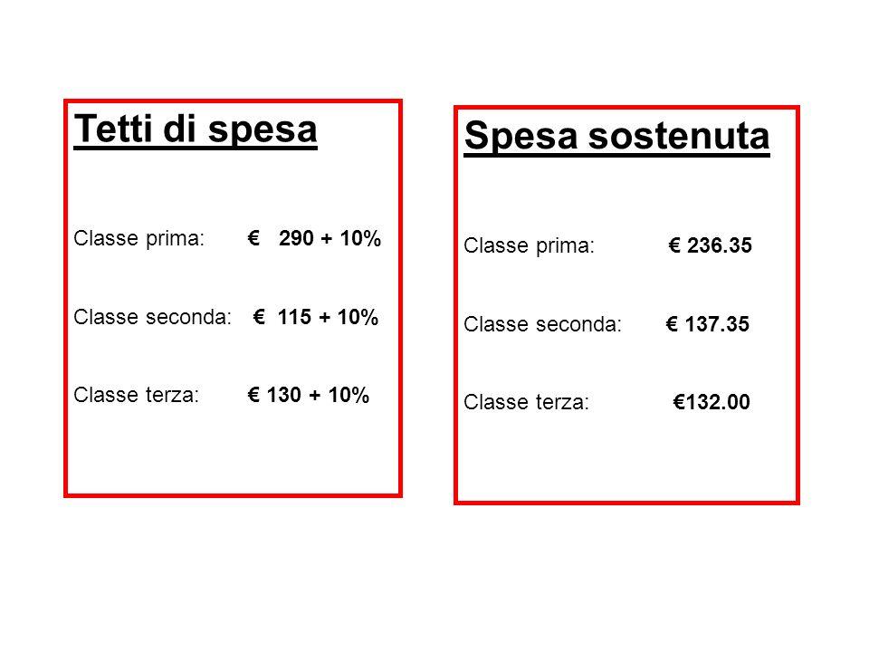 Tetti di spesa Spesa sostenuta Classe prima: € 290 + 10%