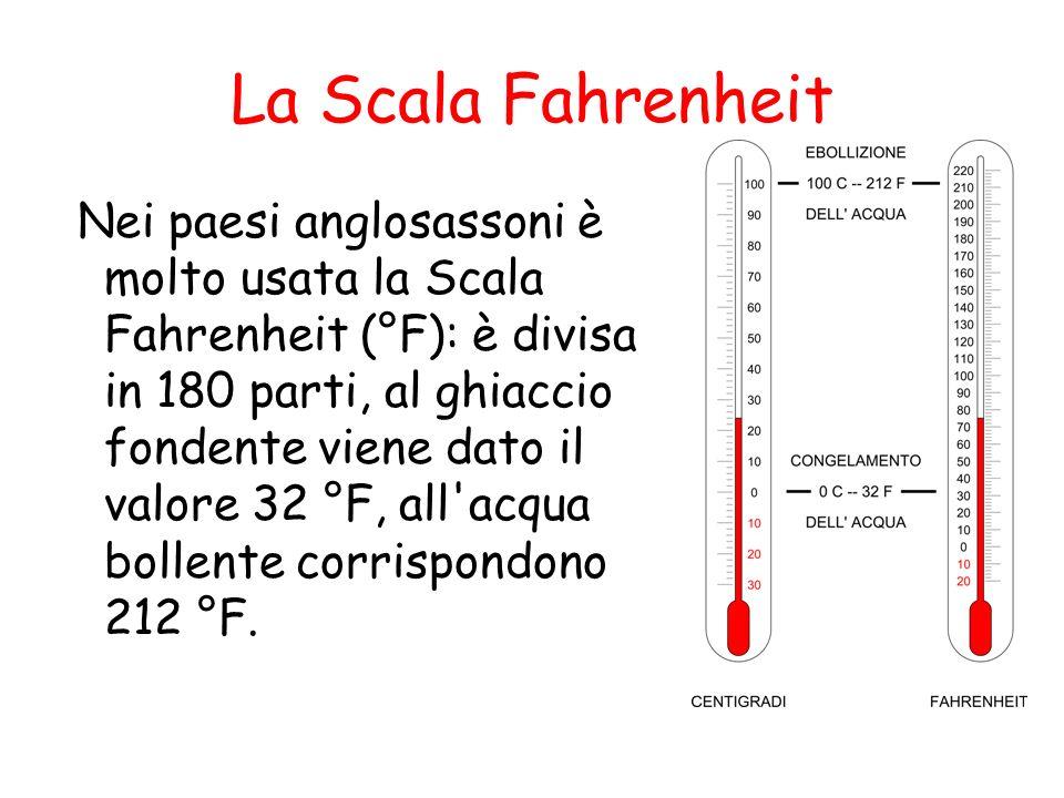 La Scala Fahrenheit