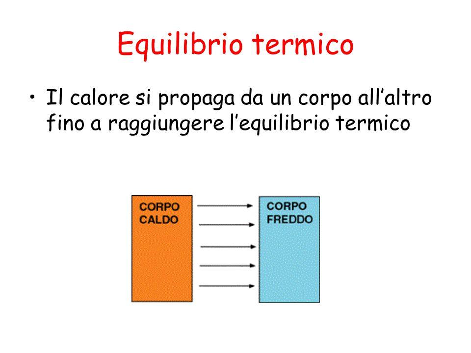 Equilibrio termico Il calore si propaga da un corpo all'altro fino a raggiungere l'equilibrio termico.