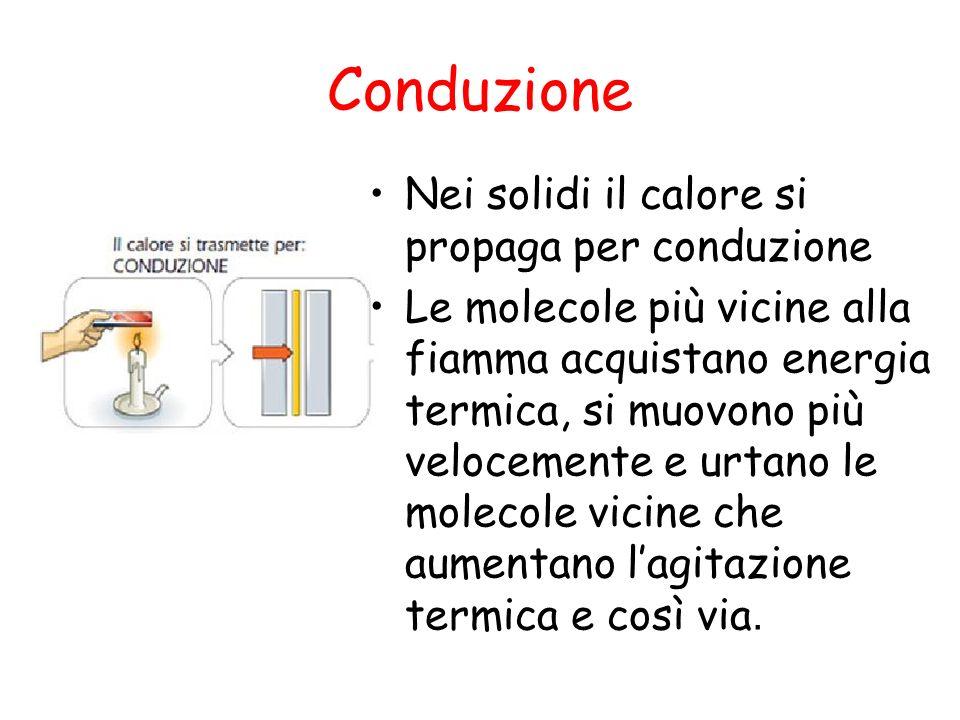 Conduzione Nei solidi il calore si propaga per conduzione