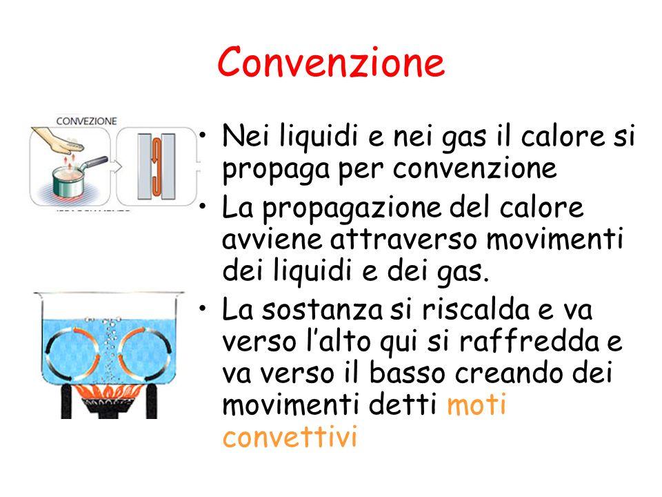 Convenzione Nei liquidi e nei gas il calore si propaga per convenzione