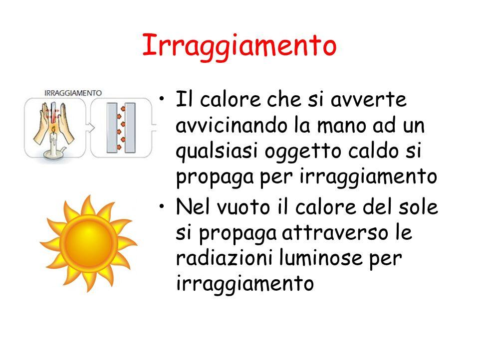 Irraggiamento Il calore che si avverte avvicinando la mano ad un qualsiasi oggetto caldo si propaga per irraggiamento.