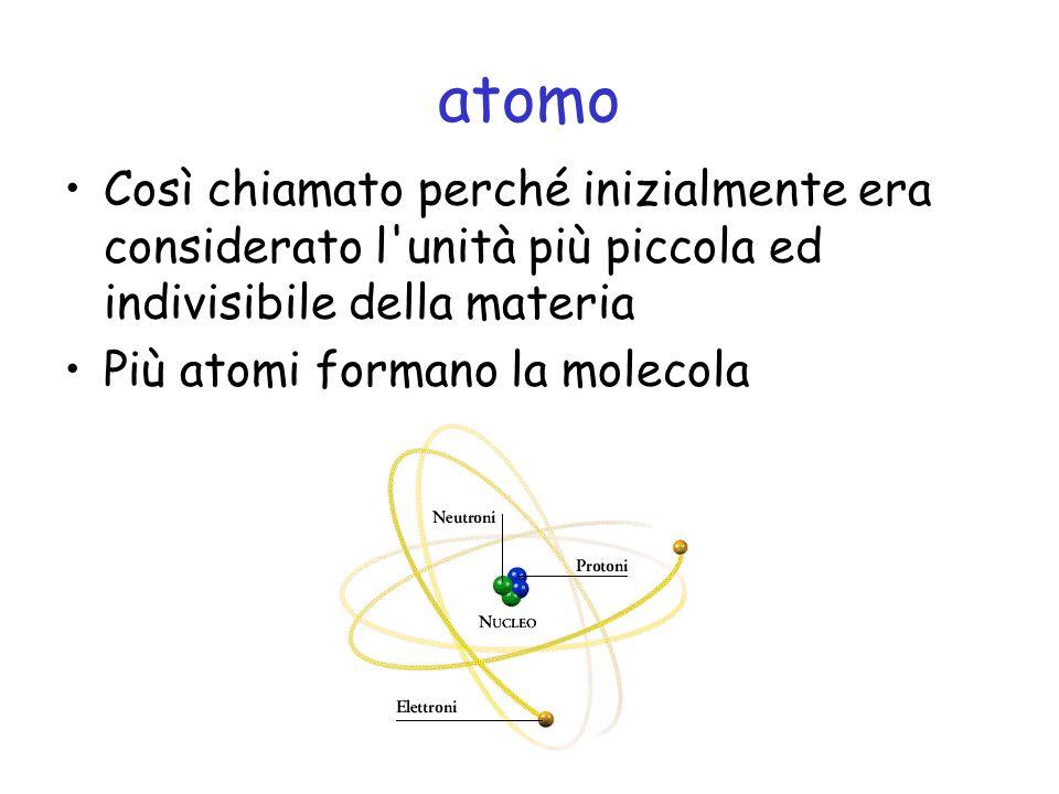 atomo Così chiamato perché inizialmente era considerato l unità più piccola ed indivisibile della materia.