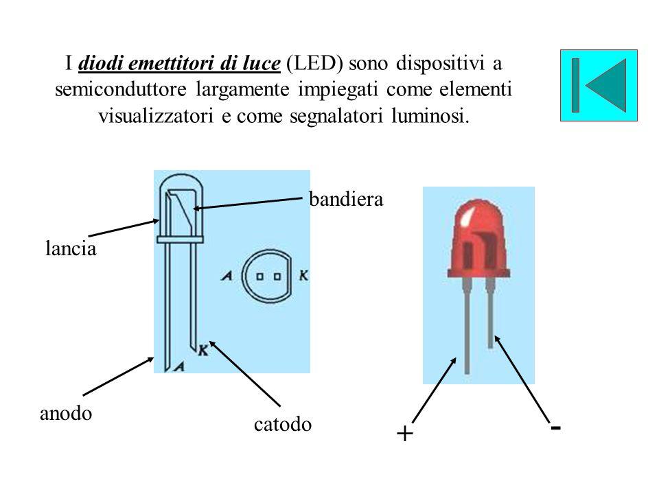 I diodi emettitori di luce (LED) sono dispositivi a semiconduttore largamente impiegati come elementi visualizzatori e come segnalatori luminosi.