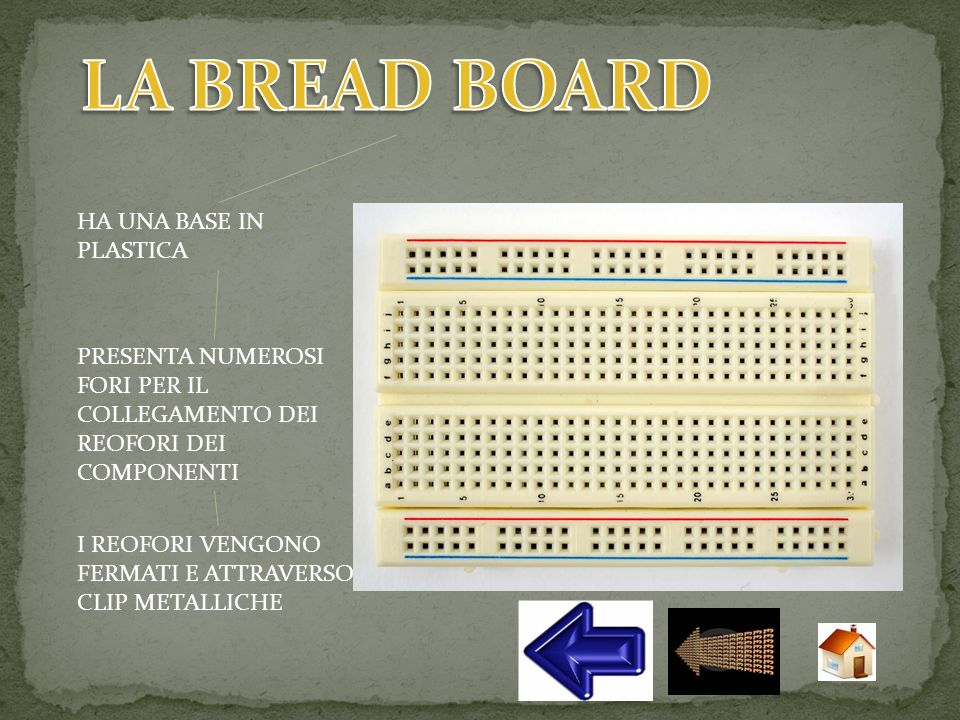 LA BREAD BOARD HA UNA BASE IN PLASTICA