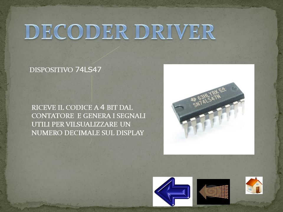 DECODER DRIVER DISPOSITIVO 74LS47