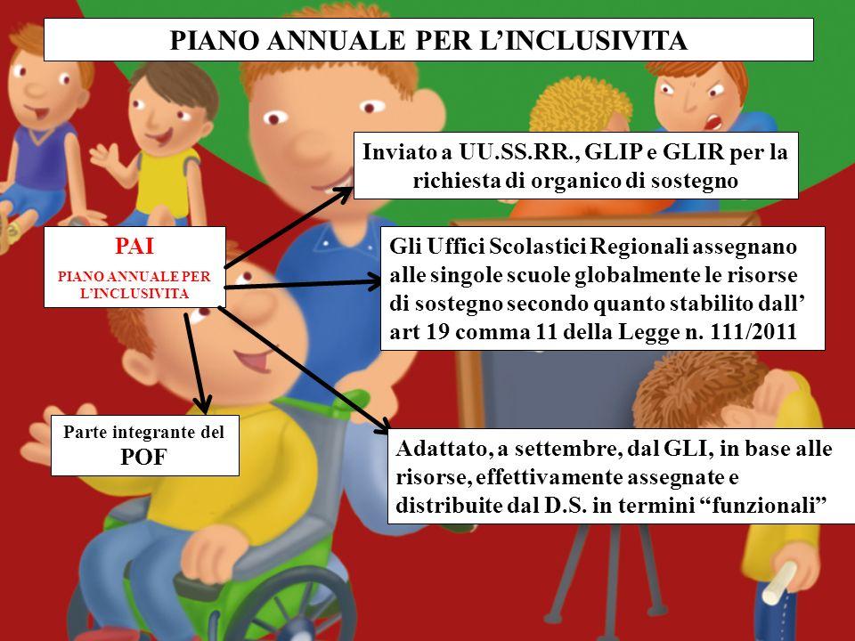 PIANO ANNUALE PER L'INCLUSIVITA PIANO ANNUALE PER L'INCLUSIVITA