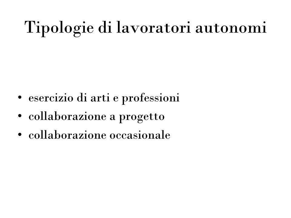 Tipologie di lavoratori autonomi