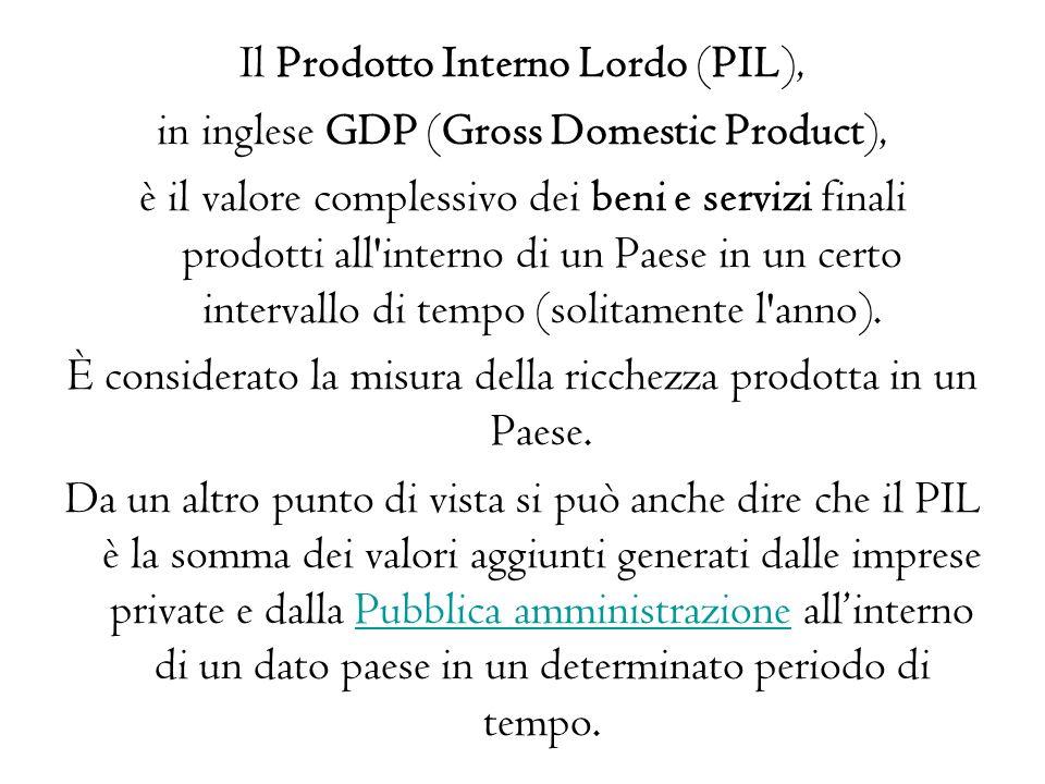 Il Prodotto Interno Lordo (PIL),