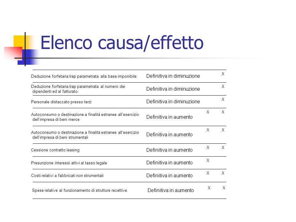 Elenco causa/effetto Definitiva in diminuzione