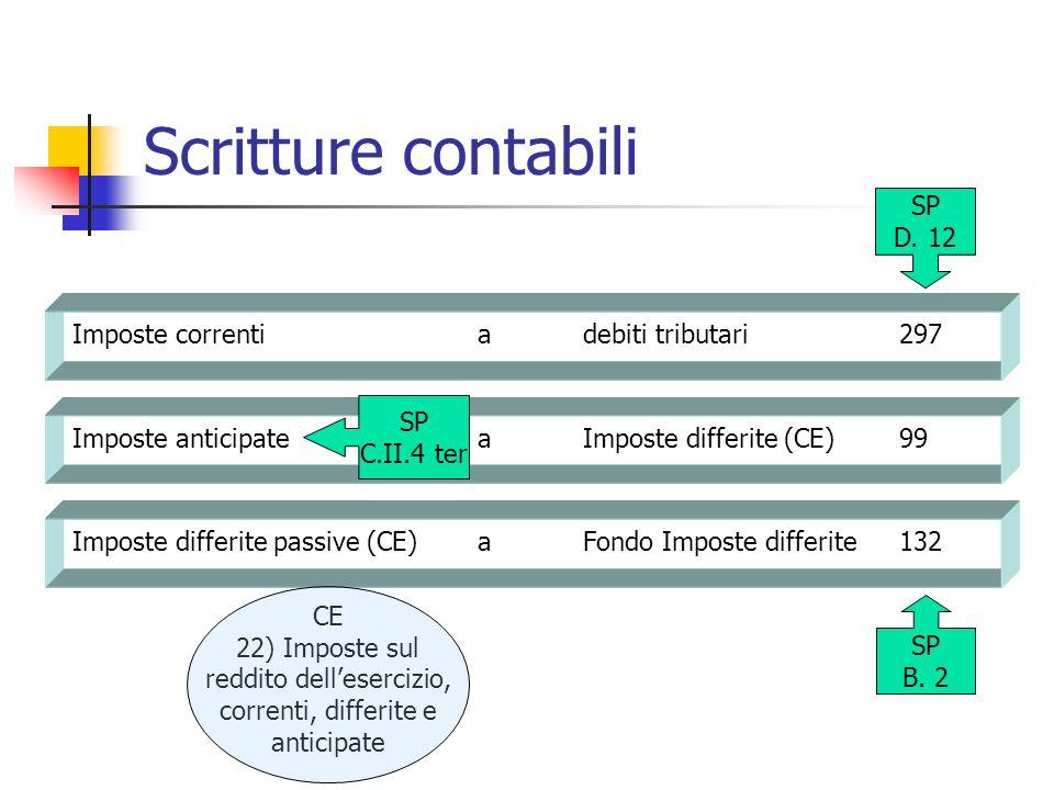 Scritture contabili SP D. 12 Imposte correnti a debiti tributari 297