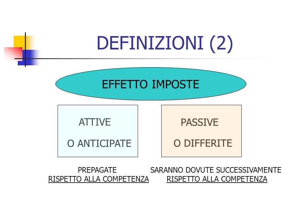 DEFINIZIONI (2) EFFETTO IMPOSTE IMPOSTE DIFFERITE ATTIVE O ANTICIPATE