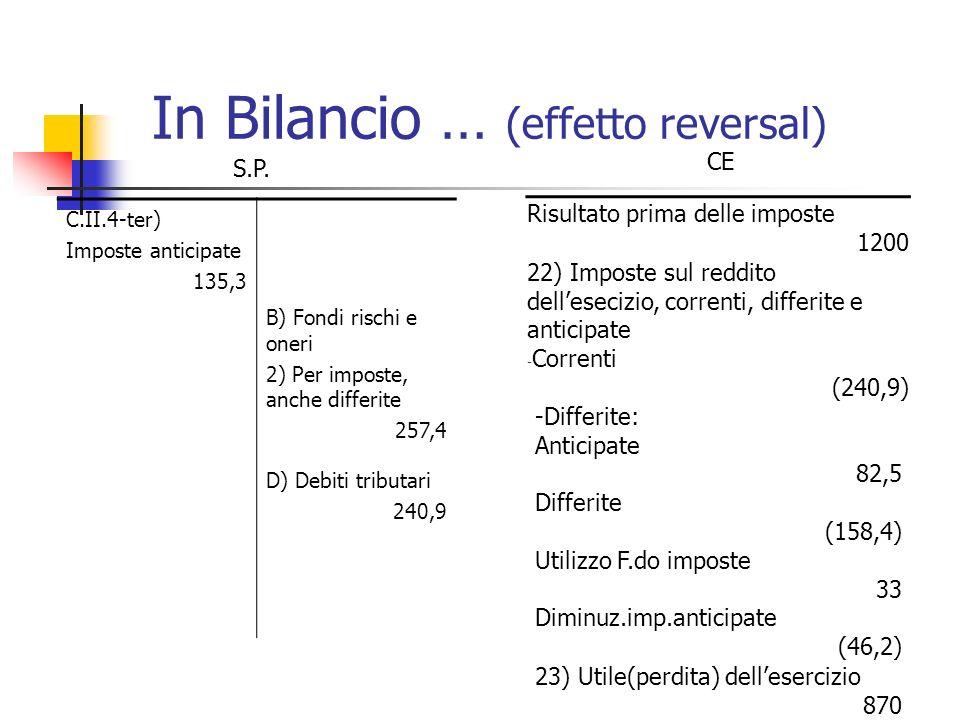 In Bilancio … (effetto reversal)