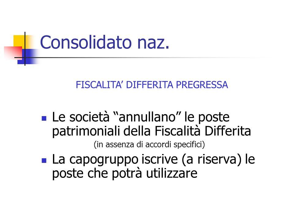 Consolidato naz. FISCALITA' DIFFERITA PREGRESSA. Le società annullano le poste patrimoniali della Fiscalità Differita.