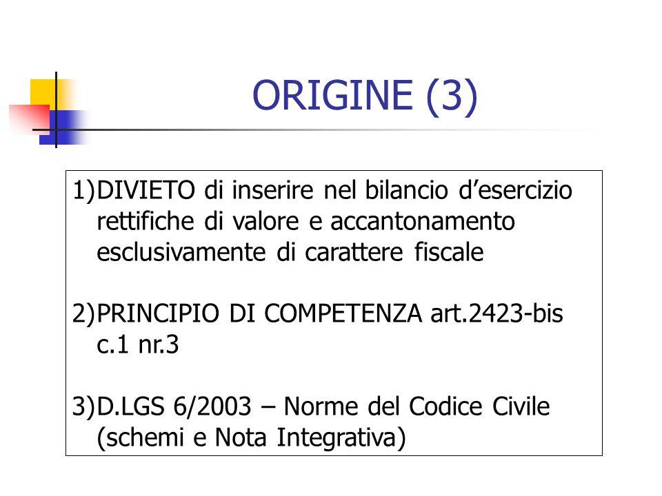 ORIGINE (3) DIVIETO di inserire nel bilancio d'esercizio rettifiche di valore e accantonamento esclusivamente di carattere fiscale.