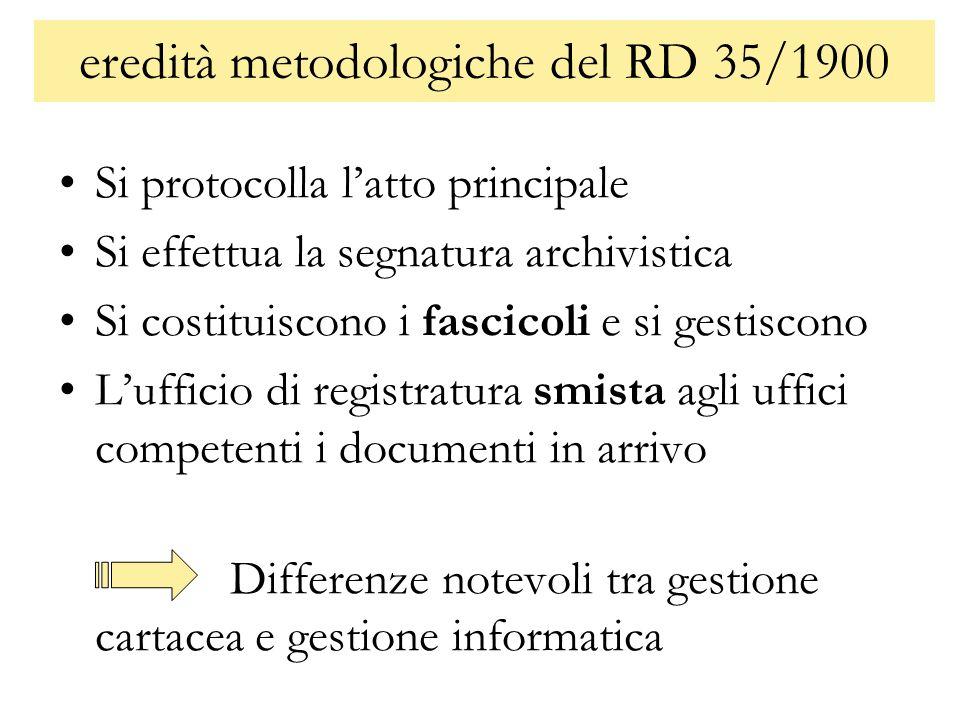 eredità metodologiche del RD 35/1900