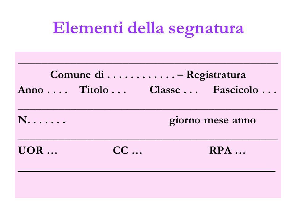Elementi della segnatura