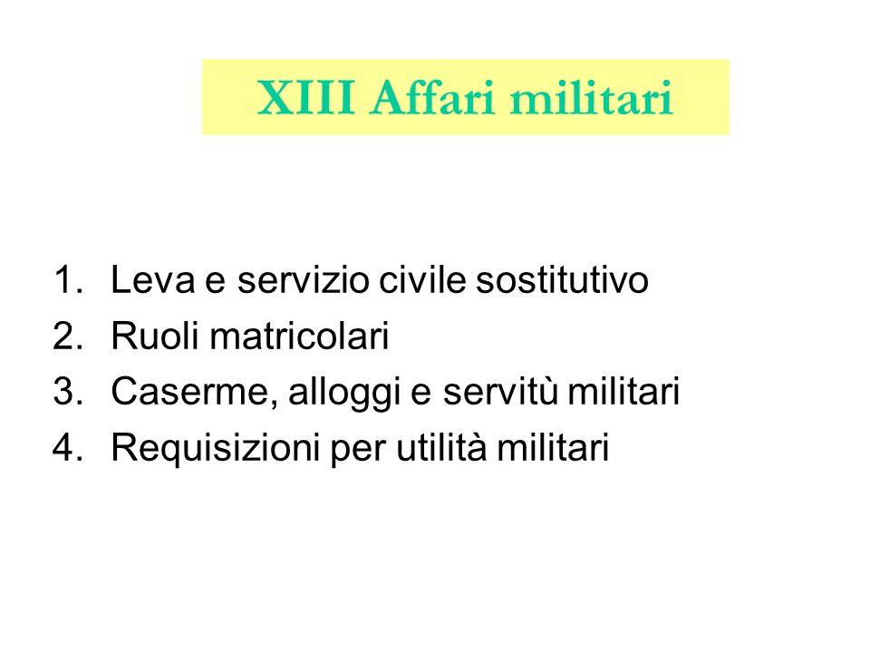 XIII Affari militari Leva e servizio civile sostitutivo