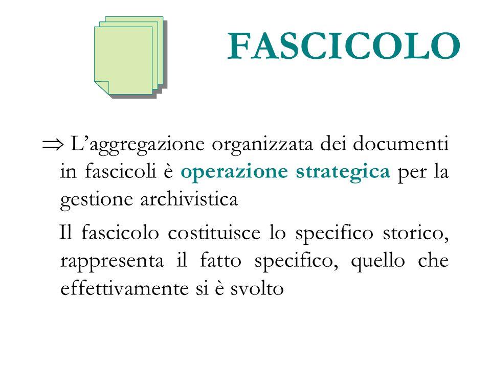 FASCICOLO  L'aggregazione organizzata dei documenti in fascicoli è operazione strategica per la gestione archivistica.