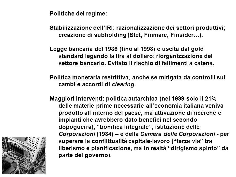 Politiche del regime: Stabilizzazione dell'IRI: razionalizzazione dei settori produttivi; creazione di subholding (Stet, Finmare, Finsider…).