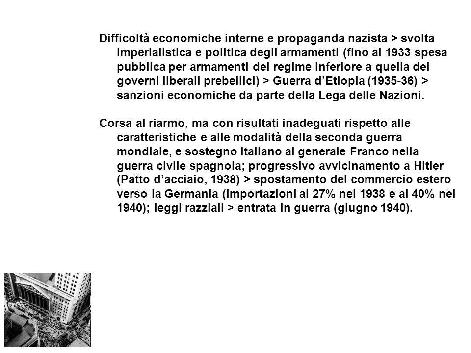 Difficoltà economiche interne e propaganda nazista > svolta imperialistica e politica degli armamenti (fino al 1933 spesa pubblica per armamenti del regime inferiore a quella dei governi liberali prebellici) > Guerra d'Etiopia (1935-36) > sanzioni economiche da parte della Lega delle Nazioni.