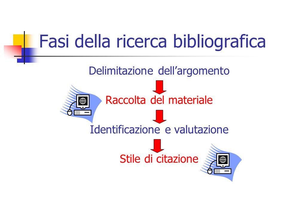 Fasi della ricerca bibliografica