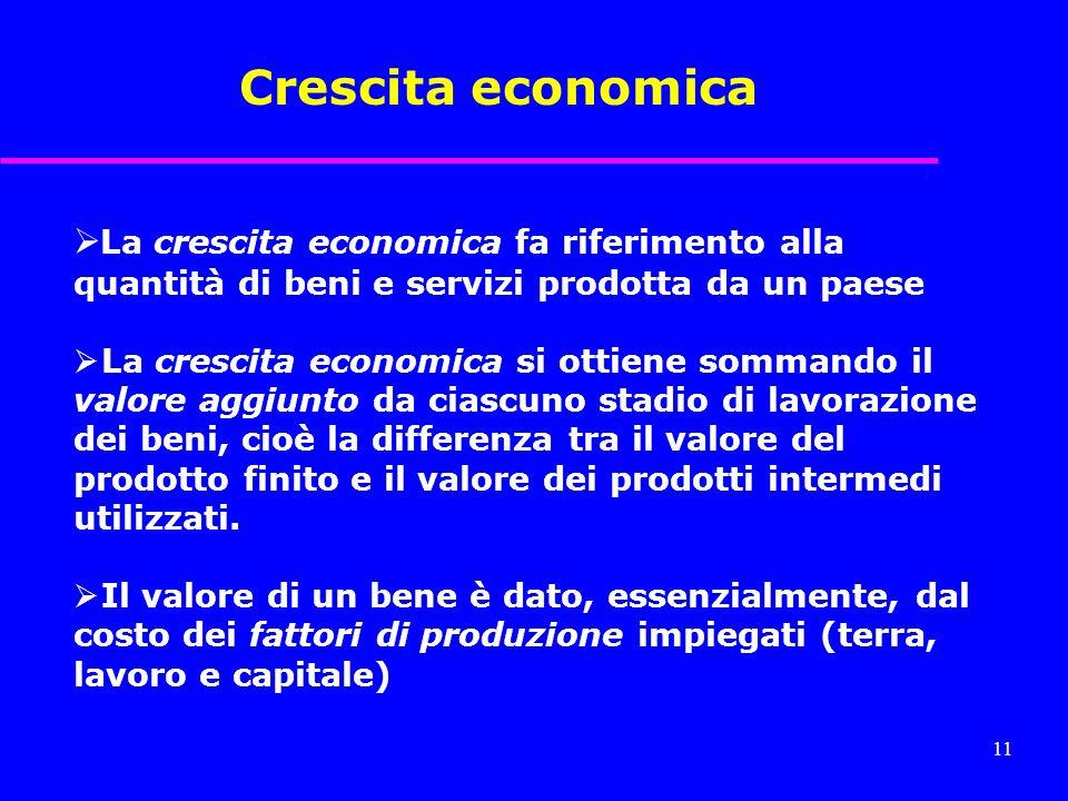 Crescita economica La crescita economica fa riferimento alla quantità di beni e servizi prodotta da un paese.