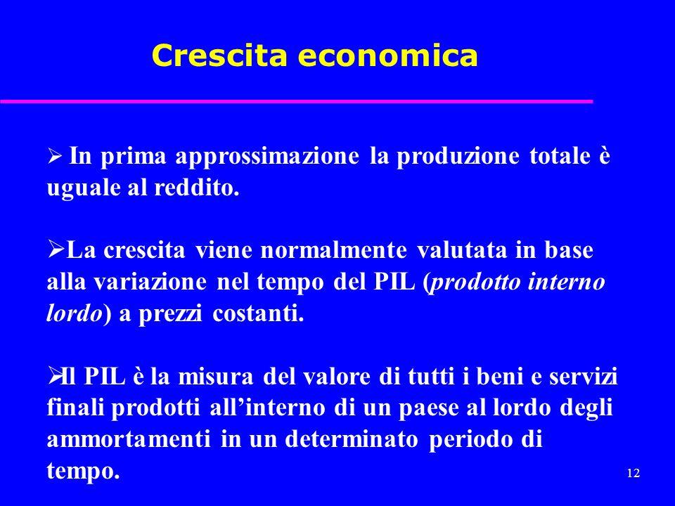 Crescita economica In prima approssimazione la produzione totale è uguale al reddito.