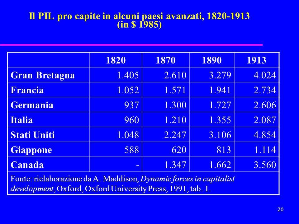 Il PIL pro capite in alcuni paesi avanzati, 1820-1913 (in $ 1985)