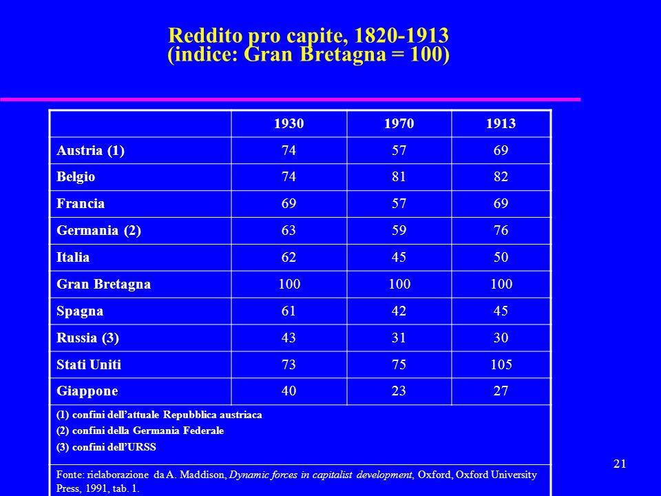 Reddito pro capite, 1820-1913 (indice: Gran Bretagna = 100)