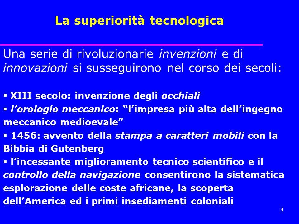 La superiorità tecnologica