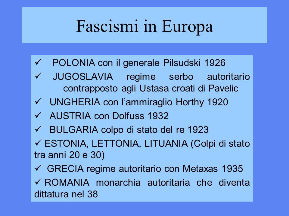 Fascismi in Europa POLONIA con il generale Pilsudski 1926