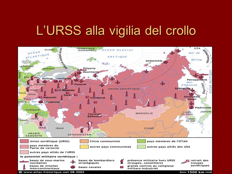 L'URSS alla vigilia del crollo