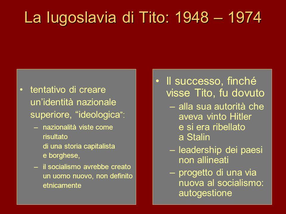 La Iugoslavia di Tito: 1948 – 1974