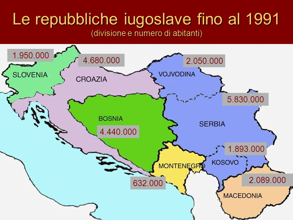 Le repubbliche iugoslave fino al 1991 (divisione e numero di abitanti)