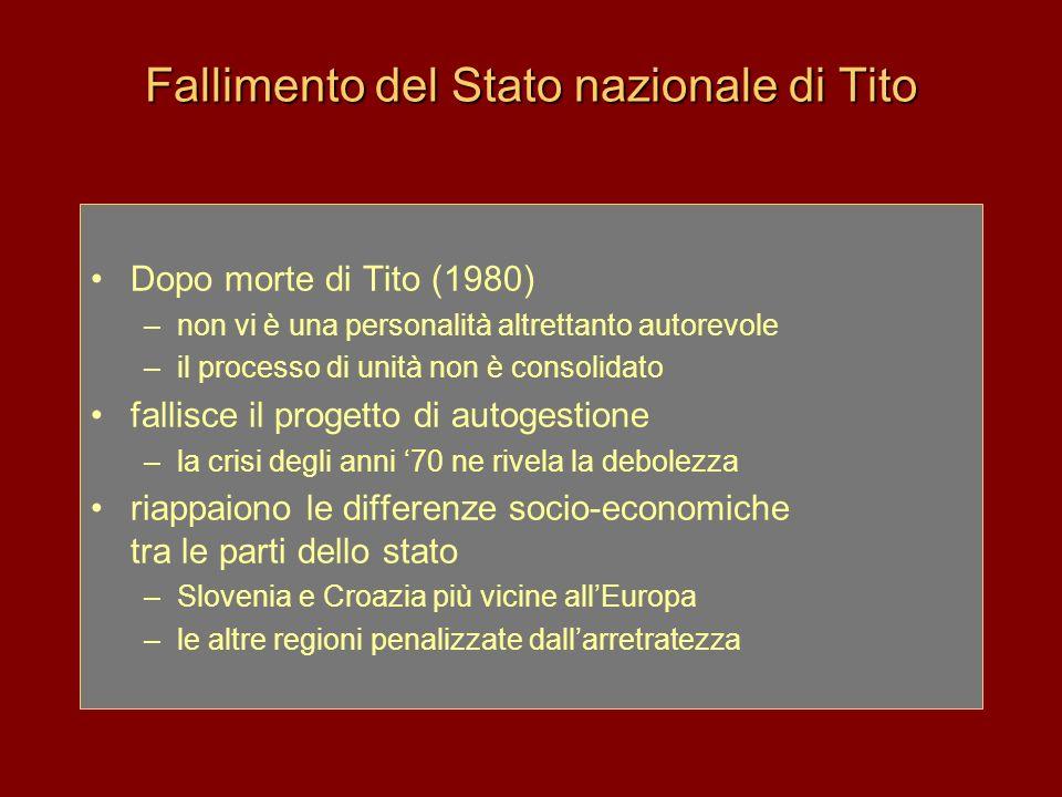 Fallimento del Stato nazionale di Tito