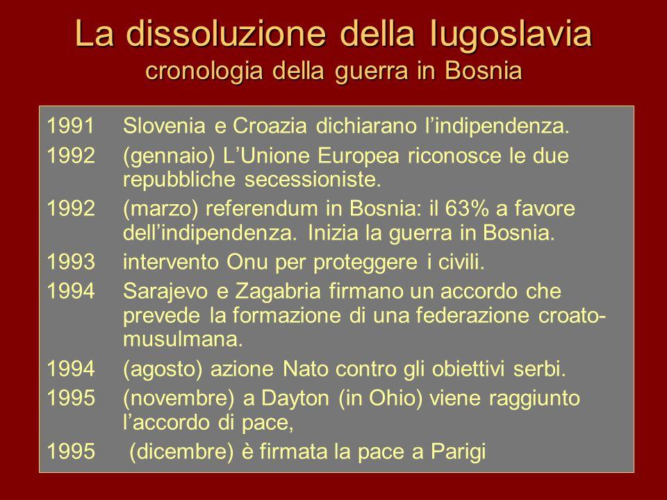 La dissoluzione della Iugoslavia cronologia della guerra in Bosnia