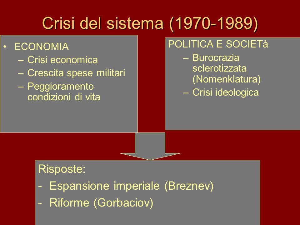Crisi del sistema (1970-1989) Risposte: Espansione imperiale (Breznev)