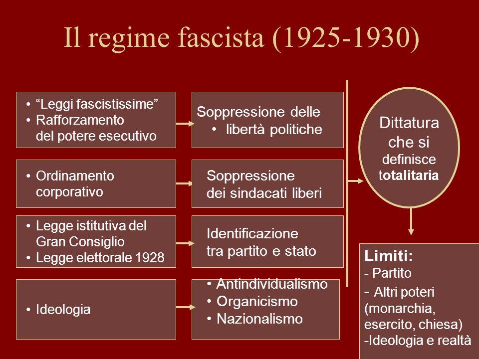 Dittatura che si definisce totalitaria