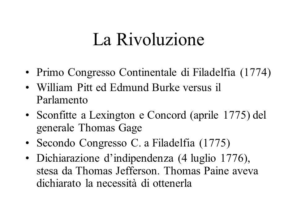 La Rivoluzione Primo Congresso Continentale di Filadelfia (1774)