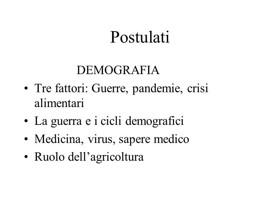 Postulati DEMOGRAFIA Tre fattori: Guerre, pandemie, crisi alimentari